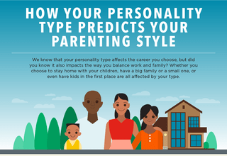 How Personality Type Impacts Your Parenting Style - Infographic