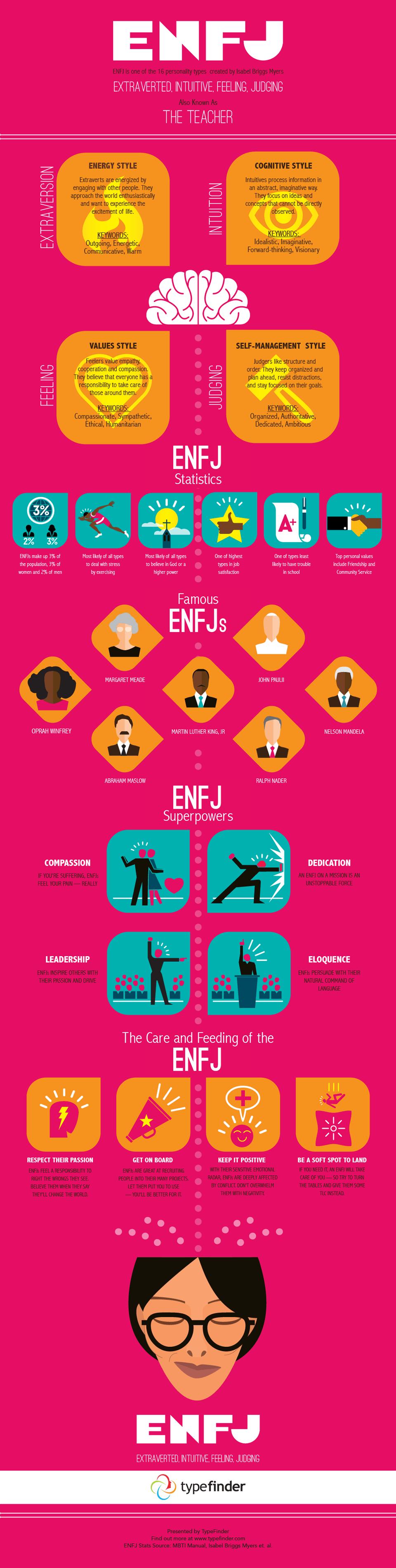 ENFJ Infographic